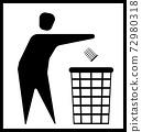 Trash in the trashbin 72980318