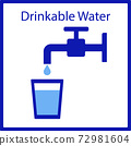 sign of potable water 72981604