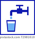 sign of potable water 72981610