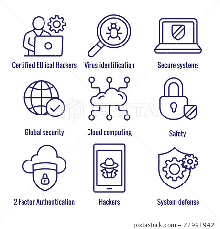 Certified Ethical Hacking CEH icon set showing virus, exposing vulnerabilities, and hacker 72991942