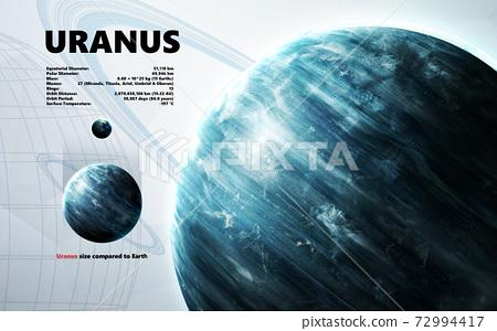 Uranus. Minimalistic style 72994417