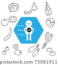 使身體涼爽的食物畫線 73081911