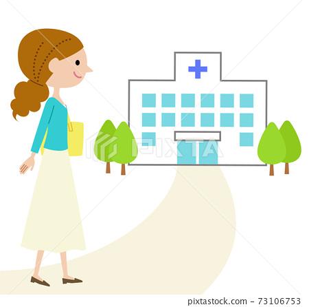 年輕女子去醫院 73106753