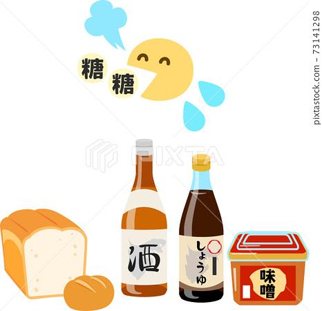 酵母特性和使用酵母的食物 73141298
