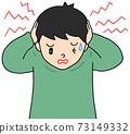 headache 73149332