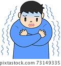 Cold / chills 73149335
