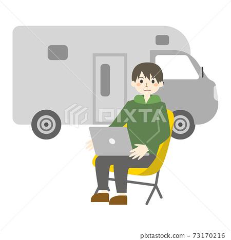 露營車男性筆記本電腦 73170216