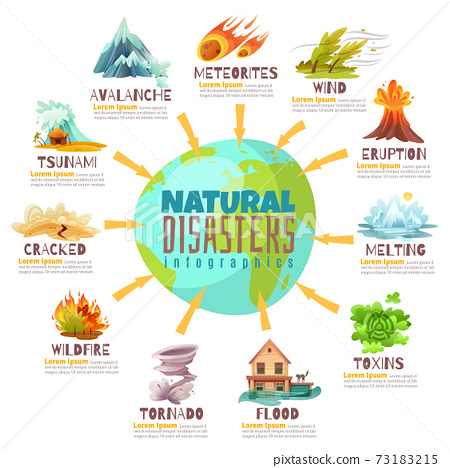 Natural Disasters Infographics 73183215