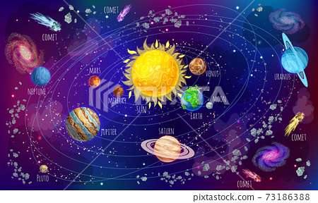Cartoon Solar System Scientific Concept 73186388