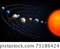 Realistic Space Background 73186424
