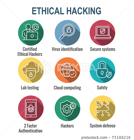 Certified Ethical Hacking CEH icon set showing virus, exposing vulnerabilities, and hacker 73188216