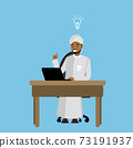Arabic businessman working at a laptop,idea concept 73191937