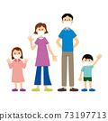 가족 (마스크 착용)의 일러스트 73197713