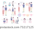 Illustration of fertility 73217125