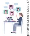 Illustration of remote work 73230937