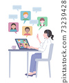 Illustration of global remote work 73239428
