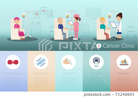 Cancer clinic infographic 73248605