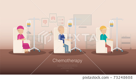 Chemotherapy room banner 73248608