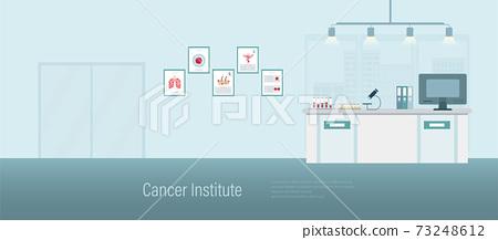 Cancer institute banner 73248612