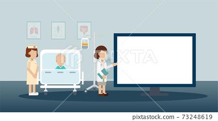 Blank screen monitor in cancer ward 73248619