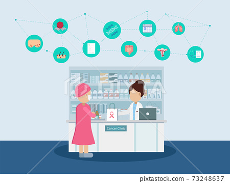 Pharmacy with pharmacist and icons 73248637