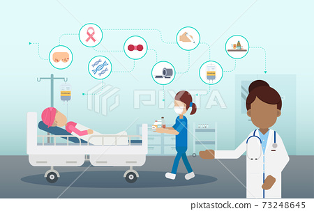 Chemotherapy room with icons 73248645