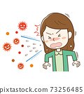 재채기를하는 여성과 튀어 나오는 물보라 바이러스의 일러스트 73256485