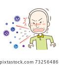 재채기를하는 노인 남성과 튀어 나오는 물보라 바이러스의 일러스트 73256486