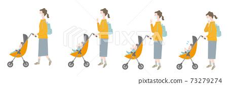 아기와 여성 마스크 된 집합 73279274