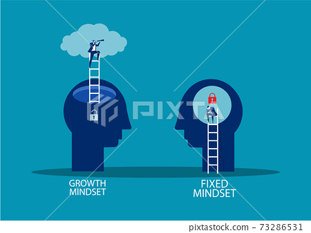 Human head think and ladder, next level improvement growth mindset different fixed mindset concept  73286531
