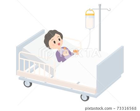 吞嚥障礙的插圖_果凍與胃瘺的樂趣 73316568