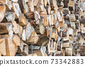 Preparation of firewood for the winter season 73342883
