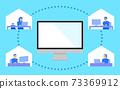 Image of telework using the Internet 73369912