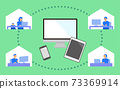 Image of telework using the Internet 73369914
