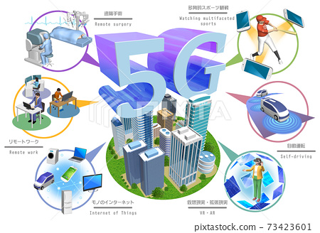 5G illustration of the world changing with high-speed and large-capacity networks (variations available) 73423601