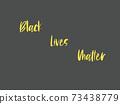 Black lives matter concept anti racism poster 73438779