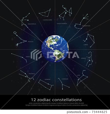 12 zodiac constellationsVector Illustration 73444825