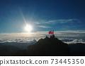 台灣 73445350