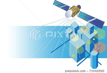 人造衛星飛行的互聯網智慧城市 73448990