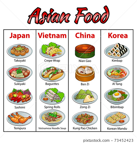 Set of delicious and famous food of Asia Japan,Vietnam,China,Korea in colorful gradient design icon 73452423