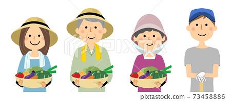 農民勞動人民 73458886