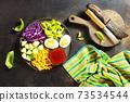 salad 73534544