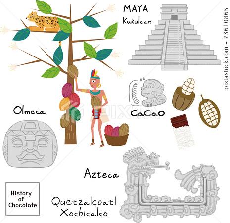 美國中美洲和可可歷史的插圖 73610865