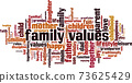 Family values word cloud 73625429