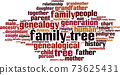 Family tree word cloud 73625431