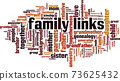 Family links word cloud 73625432