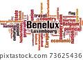 Benelux word cloud 73625436