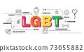 Design Concept Of Word LGBT Website Banner. 73655882