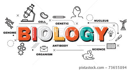 Design Concept Of Word BIOLOGY Website Banner. 73655894