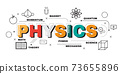 Design Concept Of Word PHYSICS Website Banner. 73655896